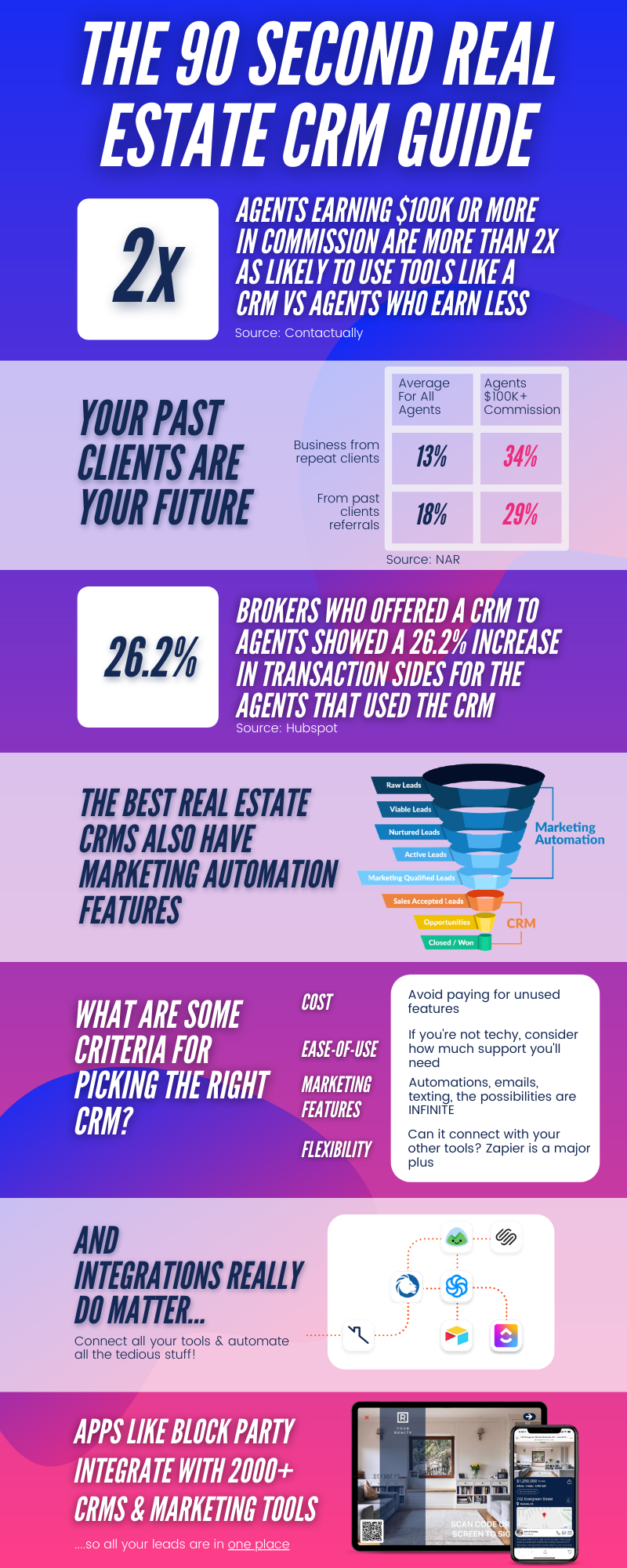 Block Party CRM Guide - infographic